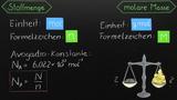 Stoffmenge und molare Masse – Größen in der Chemie