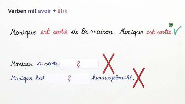 "Passé Composé – Wann verwendet man ""être"" und ""avoir""?"