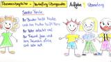 Possessivbegleiter (Übungsvideo 2)