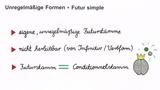 Wie bilde ich das Futur Simple der unregelmäßigen Verben? (1)