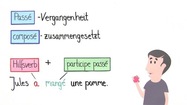 Wie gehts franzosisch