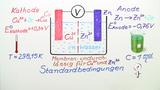 Berechnung der freien Enthalpie einer gegebenen Zelle