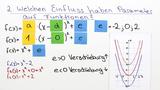 Parameter bei quadratischen Funktionen