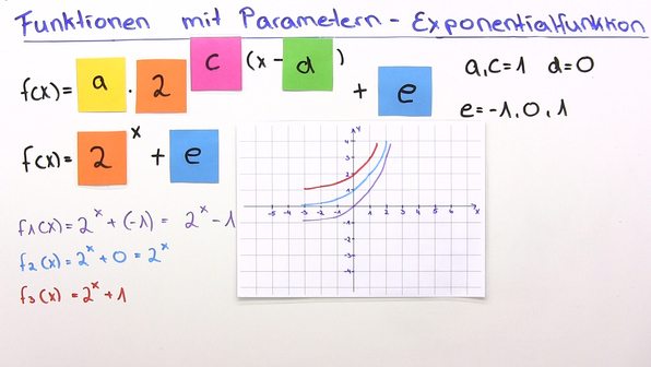 17166 funktionen mit parametern 3   exponentialfunktion.standbild001