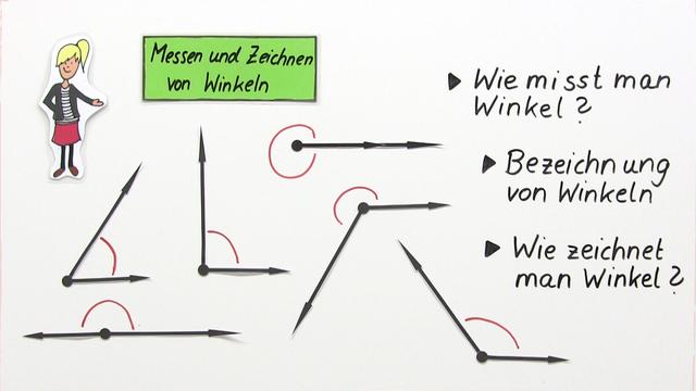 Erfreut Verwandte Winkel Arbeitsblatt Zeitgenössisch ...