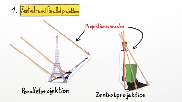 Parallelprojektion