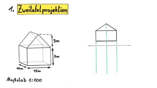 18078 parallelprojektionen   mehrtafelprojektionen beispiel.vorschau