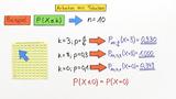 Binomialverteilung – Verteilungstabelle