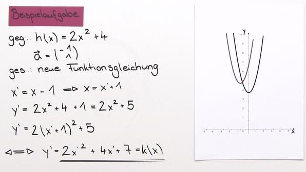 18209 verschieben von funktionsgraphen mit dem parameterverfahren