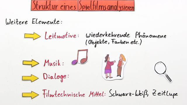 Filmanalyse – Überblick