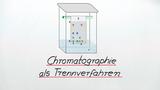 Chromatographie als Trennverfahren