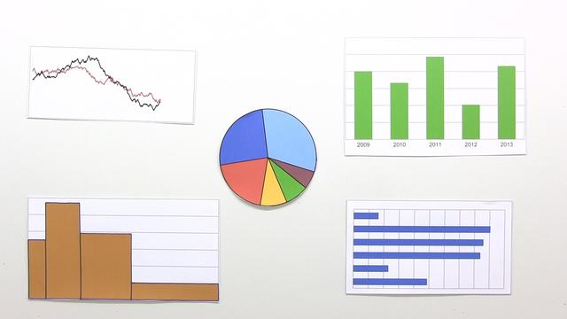 Darstellung von Daten durch Diagramme – Übersicht