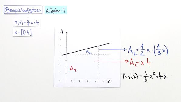 18482 fl%c3%a4cheninhaltsfunktion   einfache fl%c3%a4chenberechnungen.standbild001