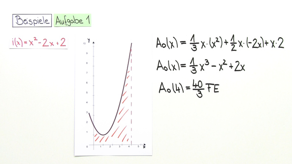 18483 fl%c3%a4cheninhaltsfunktion   differenz zweier fl%c3%a4chen berechnen.standbild002