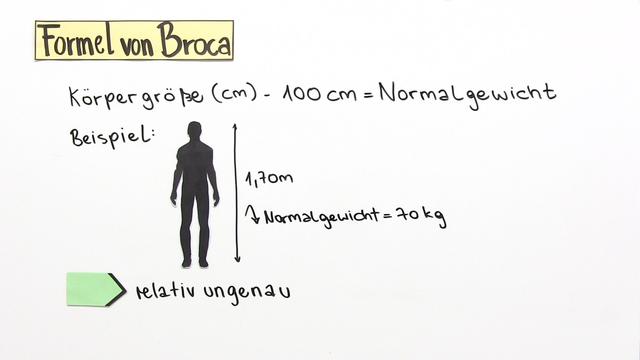 Körpermasse beurteilen – BMI und Broca