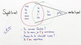 Wie ist die Satzstellung bei mehreren Pronomen im Satz?