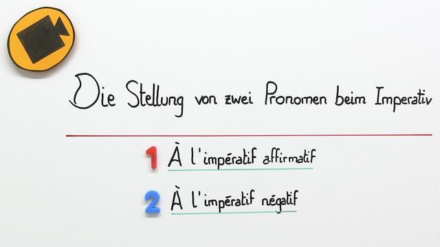Pronomen im Imperativ – Satzstellung