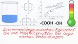 Zusammenhänge zwischen Eigenschaften und Molekülstruktur bei organischen Verbindungen