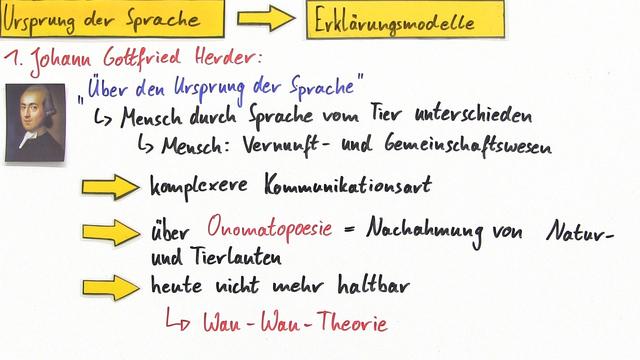 Ursprung der Sprache