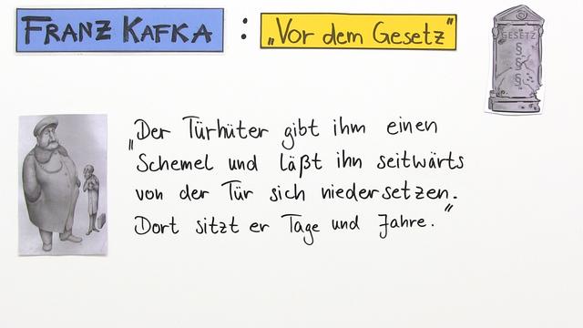 Parabeln von Kafka
