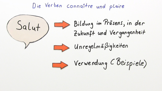 """""""connaître"""" und """"plaire"""" – Konjugation"""