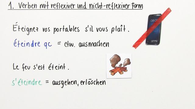 Reflexive und nicht-reflexive Verben – Überblick