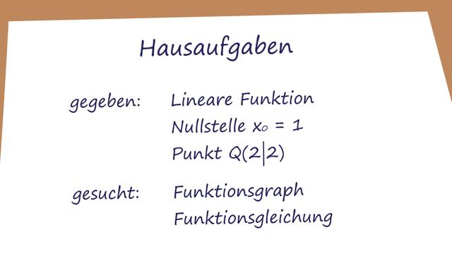 Lineare Funktion aus Punkt und Nullstelle bestimmen
