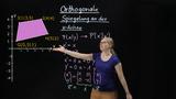 Lineare Abbildungen durch Matrizen – Orthogonale Spiegelung an der x-Achse