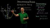 Parallelverschiebung von Polynomen im Koordinatensystem