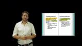 Tipps zur Heftführung: Durch Ordnung zum Lernerfolg