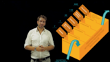 Lernen und Wiederholen mit dem Karteikasten