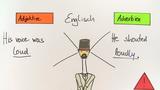 Adjectives – Gebrauch und Steigerungsformen