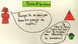 Unregelm ige verben konjugieren franz sisch online lernen for Peindre a l imparfait