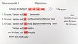 """Passé Composé – regelmäßige Verben mit """"avoir"""" (1)"""