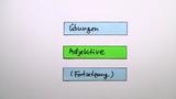 Übungen zu vorangestellten und verkürzten Adjektiven