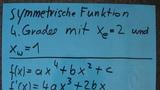Rekonstruktion ganzrationaler Funktionen – Funktion vierten Grades