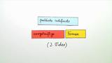 Pretérito Indefinido: unregelmäßige Formen
