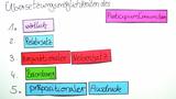 Participium coniunctum – Übersetzung