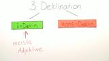 Adjektive der i-Deklination