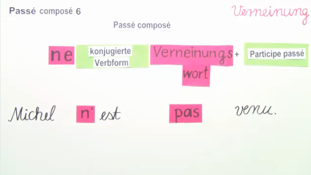 Passé Composé – Verneinung