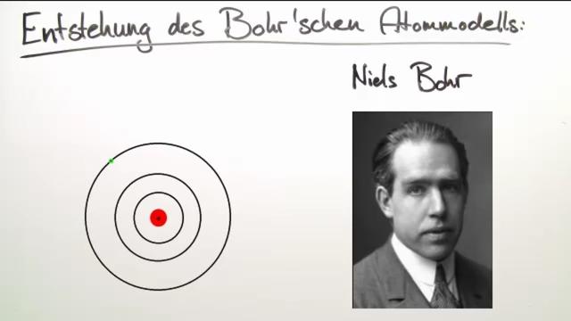 Bohr'sches Atommodell (Basiswissen)