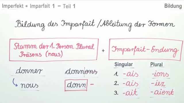 Imparfait u2013 Bildung (1) u2013 Franzu00f6sisch online lernen