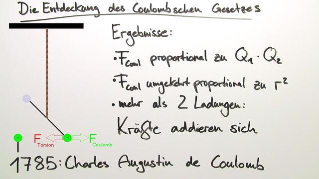 Coulomb'sches Gesetz