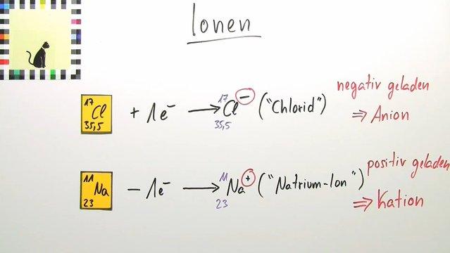 atome elemente isotope ionen teil 2 medizin und gesundheitswesen online lernen. Black Bedroom Furniture Sets. Home Design Ideas