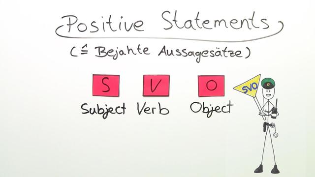 Satzarten: Positive Statements, Negative Statements, Imperatives, Subordinate Clauses (Übungsvideo)
