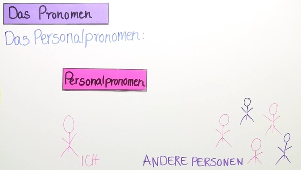 Das pronomen vorschaubild