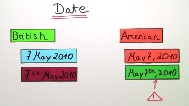 Datum – Dates in British and American English