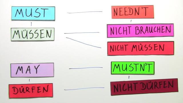 Modal Verbs: must, mustn't, needn't
