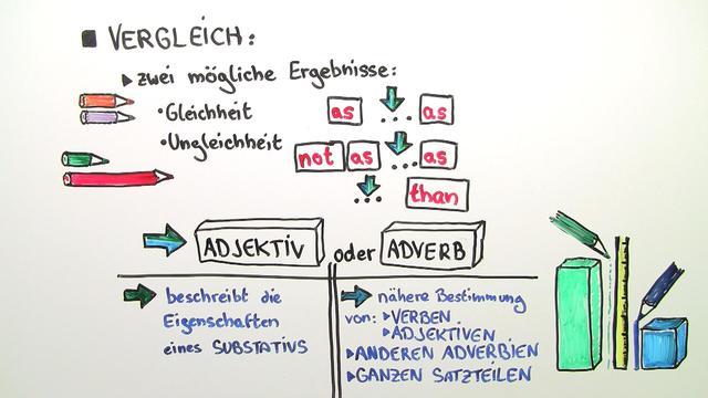 Adverb Oder Adjektiv