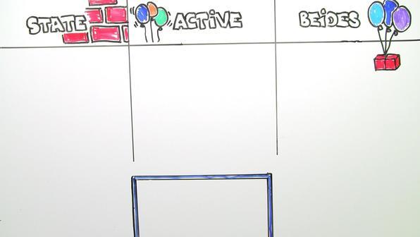 State und active verben   uebung vorschaubild